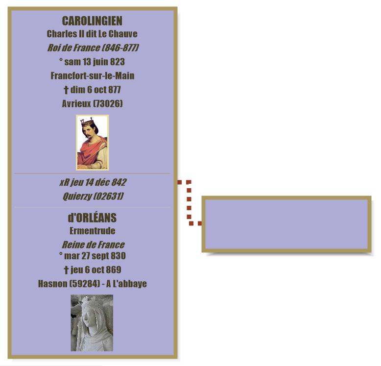 Arbre illustré 5 générations Aquarelle.jpg