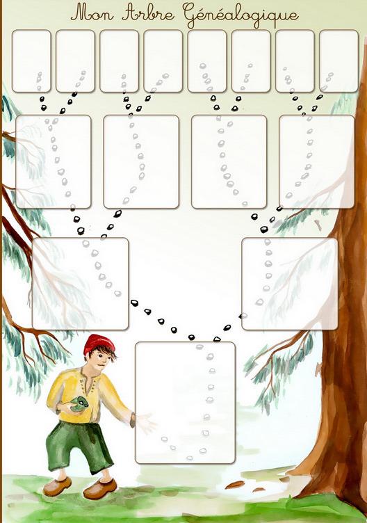 Arbre illustré 5 générations Junior Petit Poucet